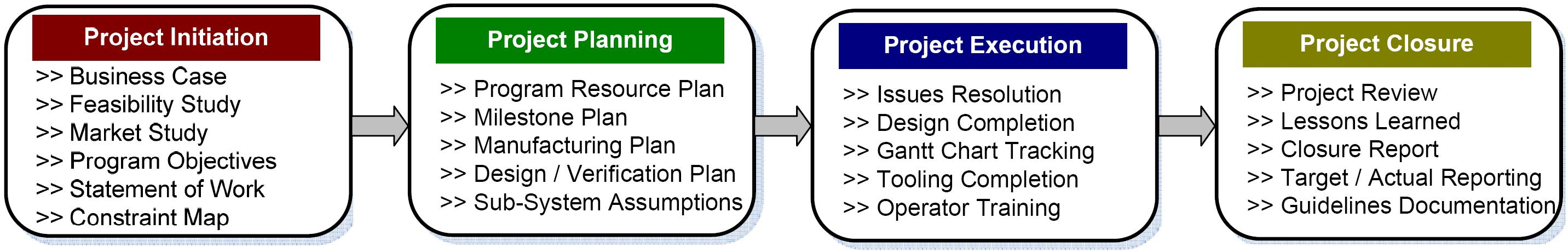NPDS Graphic